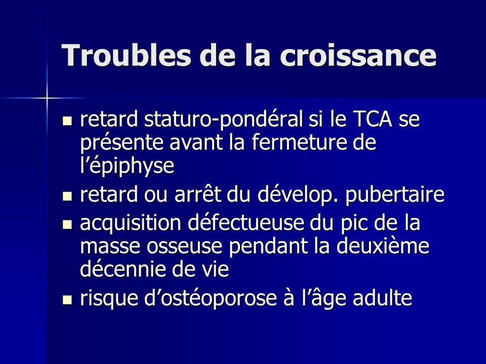 Troubles de la croissance retard staturo-pondéral si le TCA se présente avant la fermeture de lépiphyse retard staturo-pondéral si le TCA se présente