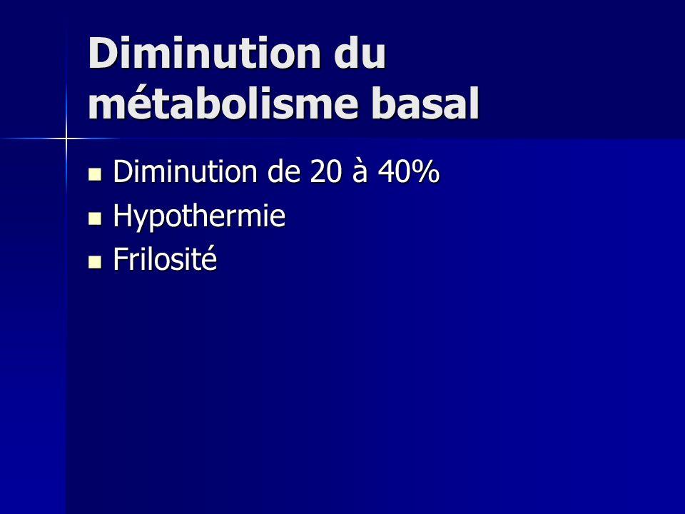 Diminution du métabolisme basal Diminution de 20 à 40% Diminution de 20 à 40% Hypothermie Hypothermie Frilosité Frilosité