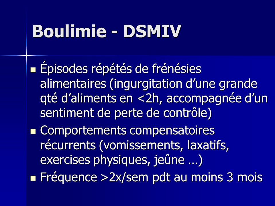 Boulimie - DSMIV Épisodes répétés de frénésies alimentaires (ingurgitation dune grande qté daliments en <2h, accompagnée dun sentiment de perte de con
