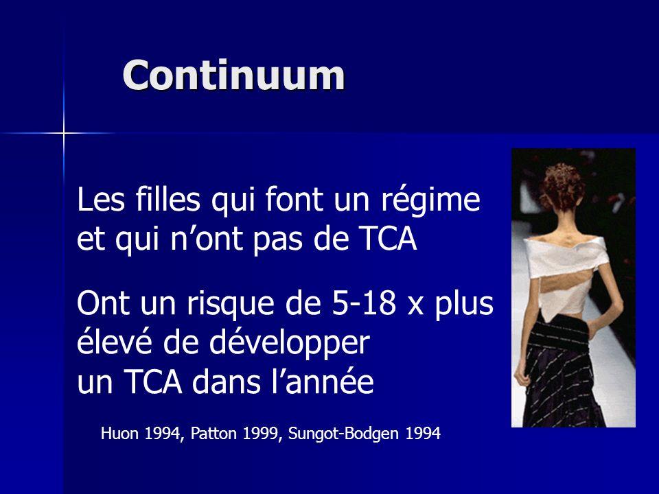 TCA non spécifiés EDNOS = Eating Disorders Not Otherwise Specified EDNOS = Eating Disorders Not Otherwise Specified Syndromes partiels de TCA Syndromes partiels de TCA TCA atypiques TCA atypiques TCA infra-cliniques TCA infra-cliniques