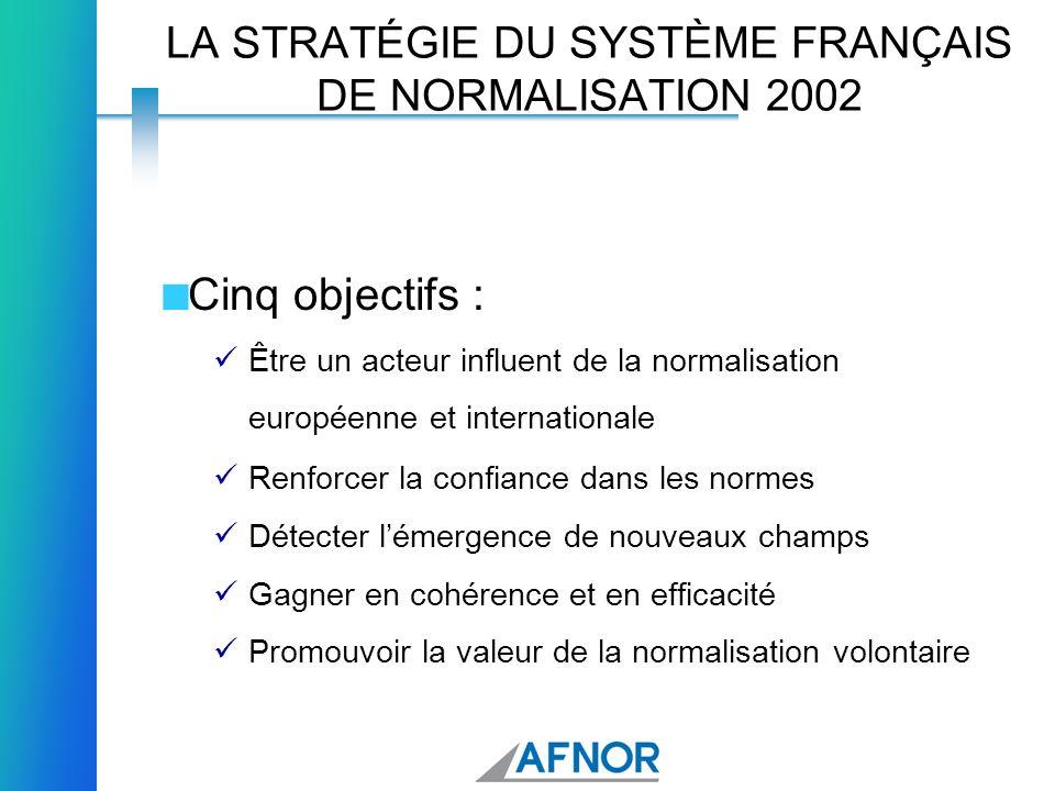 LA STRATÉGIE DU SYSTÈME FRANÇAIS DE NORMALISATION 2002 Cinq objectifs : Être un acteur influent de la normalisation européenne et internationale Renfo