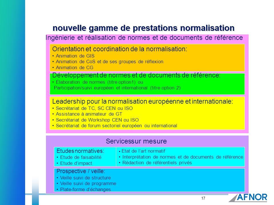 17 bilan orient 9-06-2004 nouvelle gamme de prestations normalisation Ingénierie et réalisation de normes et de documents de référence Développement d