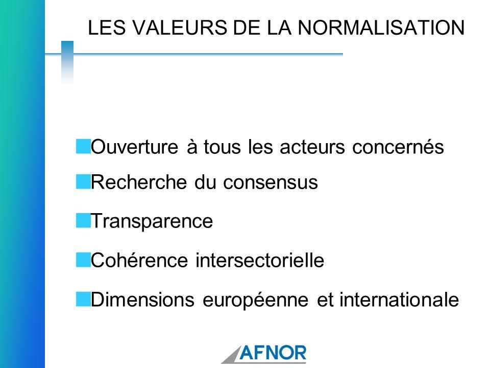 LES VALEURS DE LA NORMALISATION Ouverture à tous les acteurs concernés Recherche du consensus Transparence Cohérence intersectorielle Dimensions europ