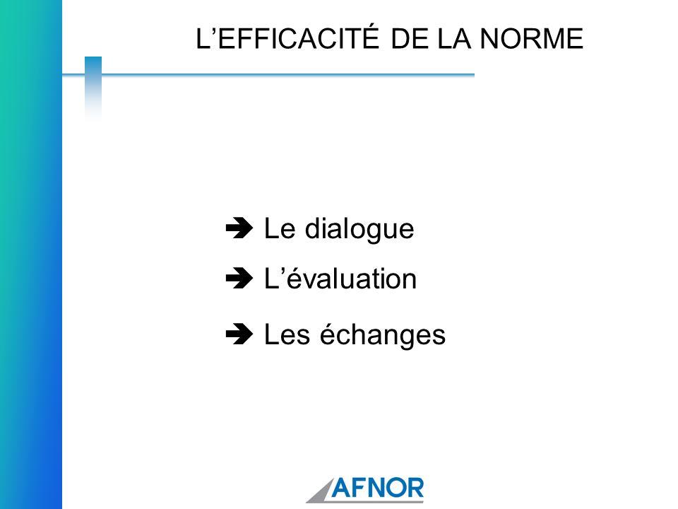 LEFFICACITÉ DE LA NORME Le dialogue Lévaluation Les échanges