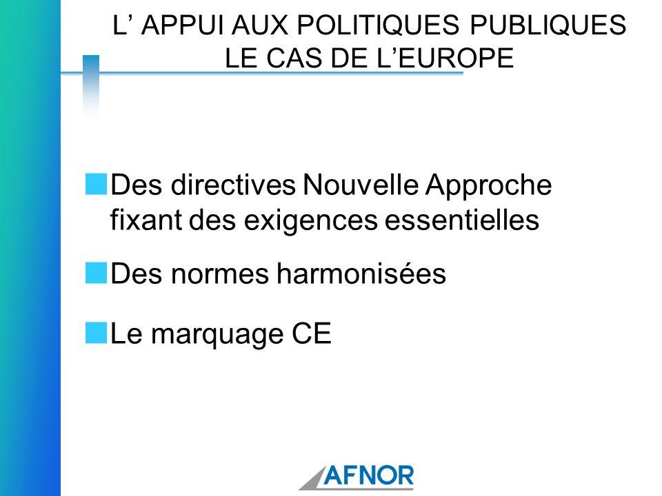 L APPUI AUX POLITIQUES PUBLIQUES LE CAS DE LEUROPE Des directives Nouvelle Approche fixant des exigences essentielles Des normes harmonisées Le marqua