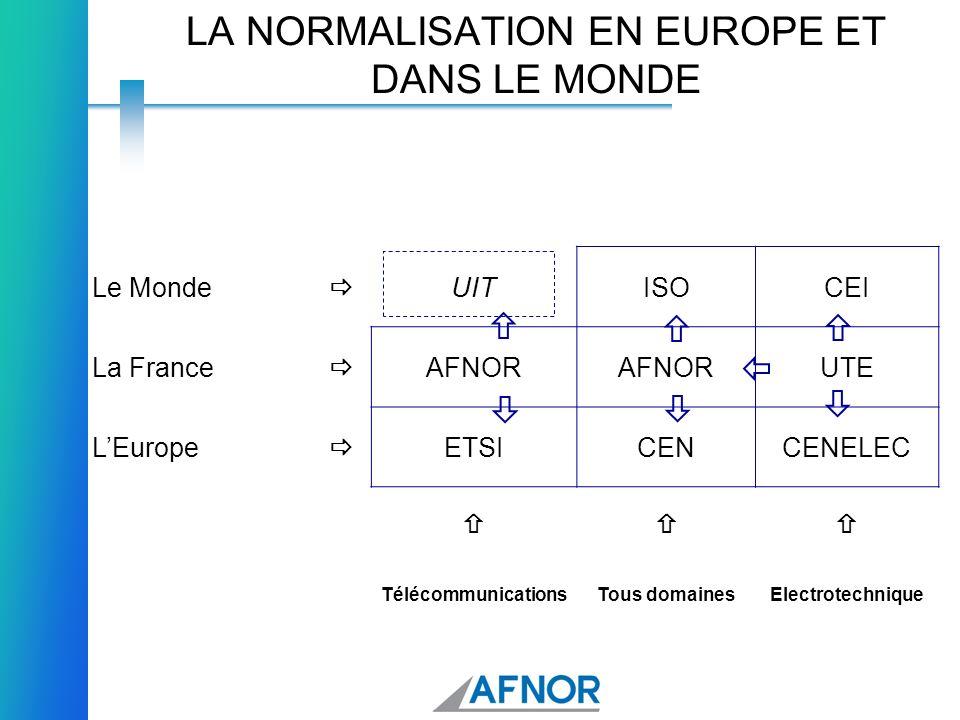 18 LE CERCLE DE PROGRES Information Evaluation de conformité ApplicationNormalisation