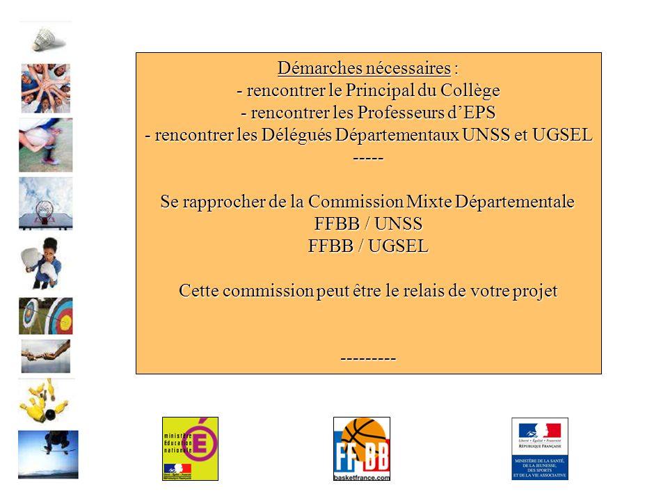 Démarches nécessaires : - rencontrer le Principal du Collège - rencontrer les Professeurs dEPS - rencontrer les Délégués Départementaux UNSS et UGSEL ----- Se rapprocher de la Commission Mixte Départementale FFBB / UNSS FFBB / UGSEL Cette commission peut être le relais de votre projet ---------