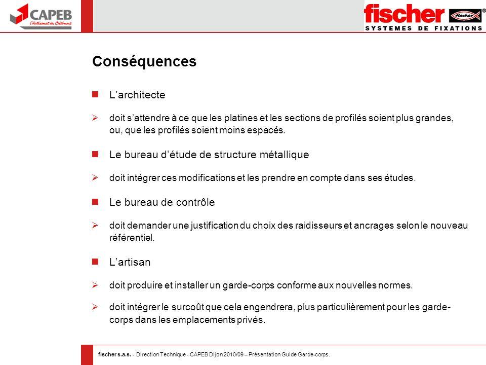 fischer s.a.s. - Direction Technique - CAPEB Dijon 2010/09 – Présentation Guide Garde-corps. Conséquences Larchitecte doit sattendre à ce que les plat