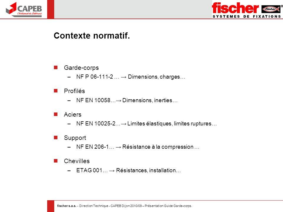 fischer s.a.s. - Direction Technique - CAPEB Dijon 2010/09 – Présentation Guide Garde-corps. Contexte normatif. Garde-corps –NF P 06-111-2 … Dimension