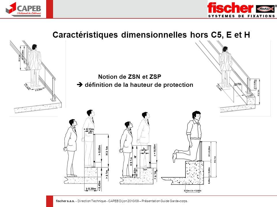 fischer s.a.s. - Direction Technique - CAPEB Dijon 2010/09 – Présentation Guide Garde-corps. Caractéristiques dimensionnelles hors C5, E et H Notion d