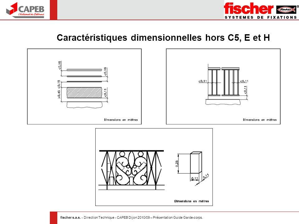 fischer s.a.s. - Direction Technique - CAPEB Dijon 2010/09 – Présentation Guide Garde-corps. Caractéristiques dimensionnelles hors C5, E et H
