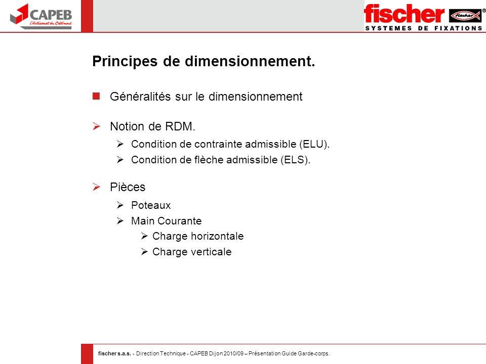 fischer s.a.s. - Direction Technique - CAPEB Dijon 2010/09 – Présentation Guide Garde-corps. Principes de dimensionnement. Généralités sur le dimensio