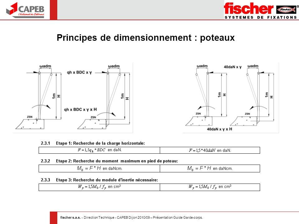 fischer s.a.s. - Direction Technique - CAPEB Dijon 2010/09 – Présentation Guide Garde-corps. Principes de dimensionnement : poteaux