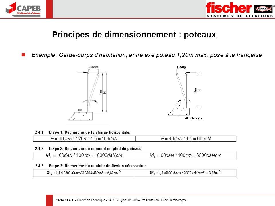 fischer s.a.s. - Direction Technique - CAPEB Dijon 2010/09 – Présentation Guide Garde-corps. Principes de dimensionnement : poteaux Exemple: Garde-cor