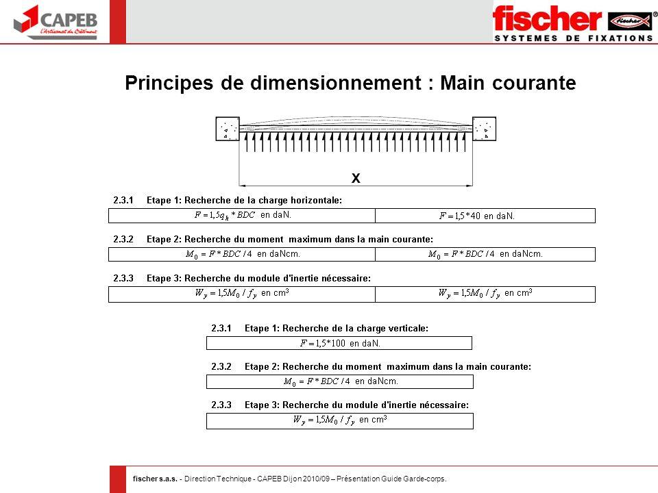 fischer s.a.s. - Direction Technique - CAPEB Dijon 2010/09 – Présentation Guide Garde-corps. Principes de dimensionnement : Main courante