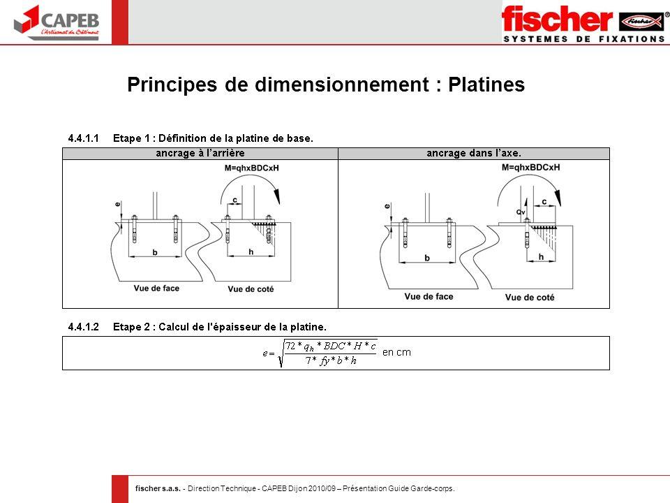 fischer s.a.s. - Direction Technique - CAPEB Dijon 2010/09 – Présentation Guide Garde-corps. Principes de dimensionnement : Platines