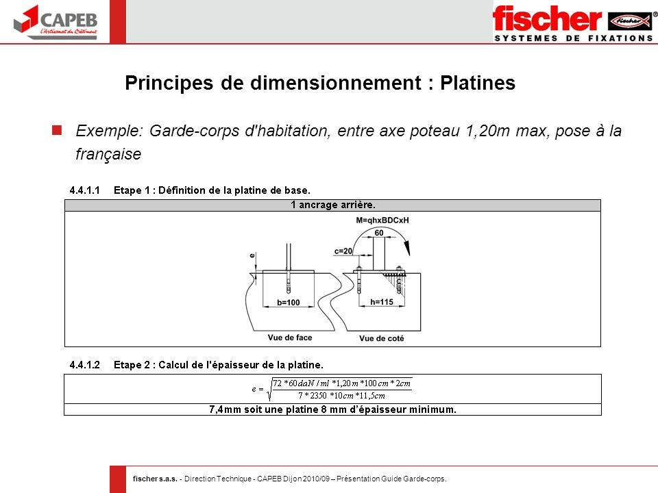 fischer s.a.s. - Direction Technique - CAPEB Dijon 2010/09 – Présentation Guide Garde-corps. Principes de dimensionnement : Platines Exemple: Garde-co