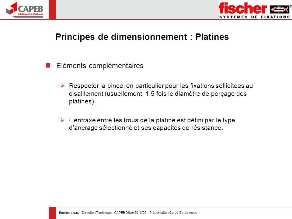 fischer s.a.s. - Direction Technique - CAPEB Dijon 2010/09 – Présentation Guide Garde-corps. Principes de dimensionnement : Platines Eléments compléme