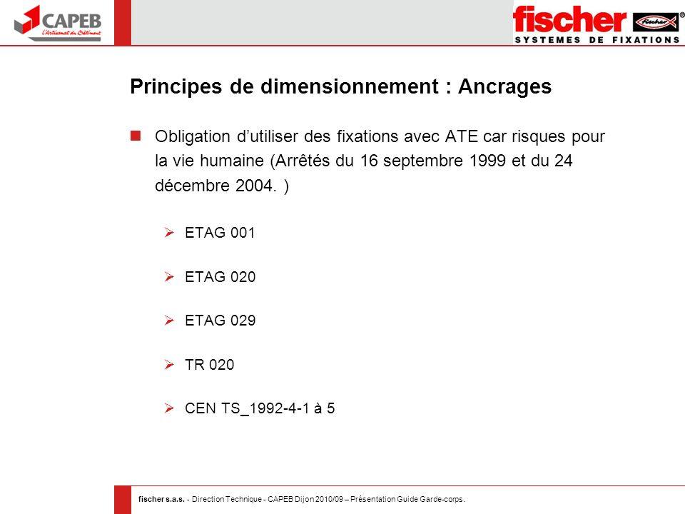 fischer s.a.s. - Direction Technique - CAPEB Dijon 2010/09 – Présentation Guide Garde-corps. Principes de dimensionnement : Ancrages Obligation dutili