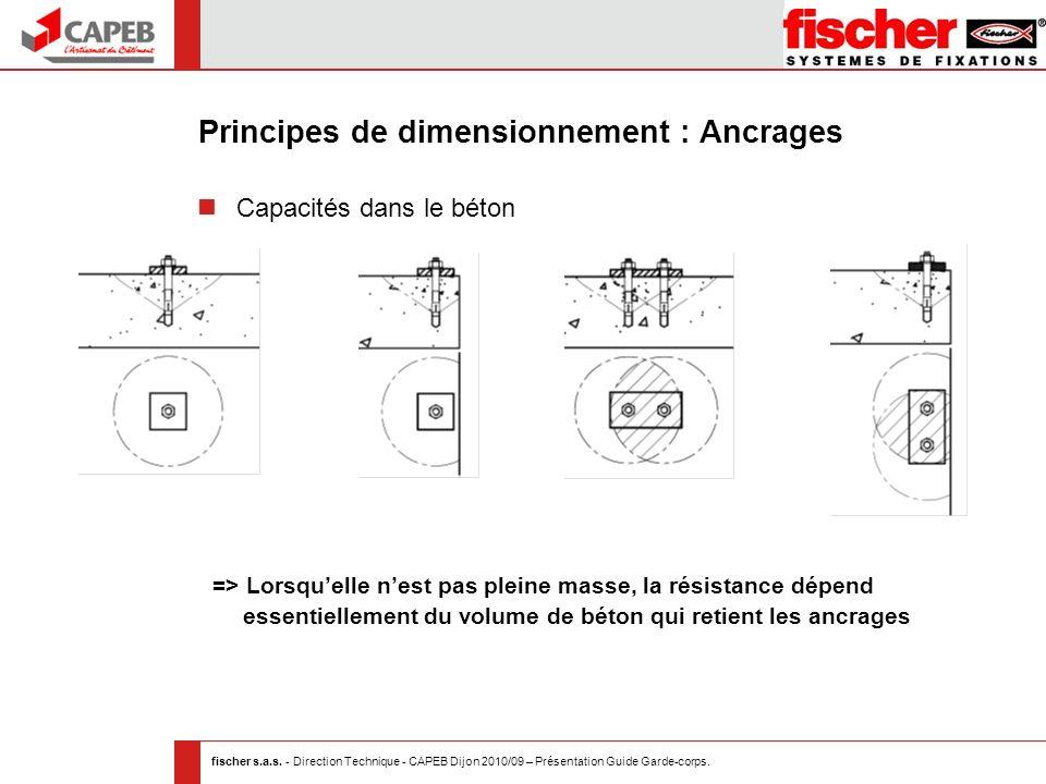 fischer s.a.s. - Direction Technique - CAPEB Dijon 2010/09 – Présentation Guide Garde-corps. Principes de dimensionnement : Ancrages Capacités dans le