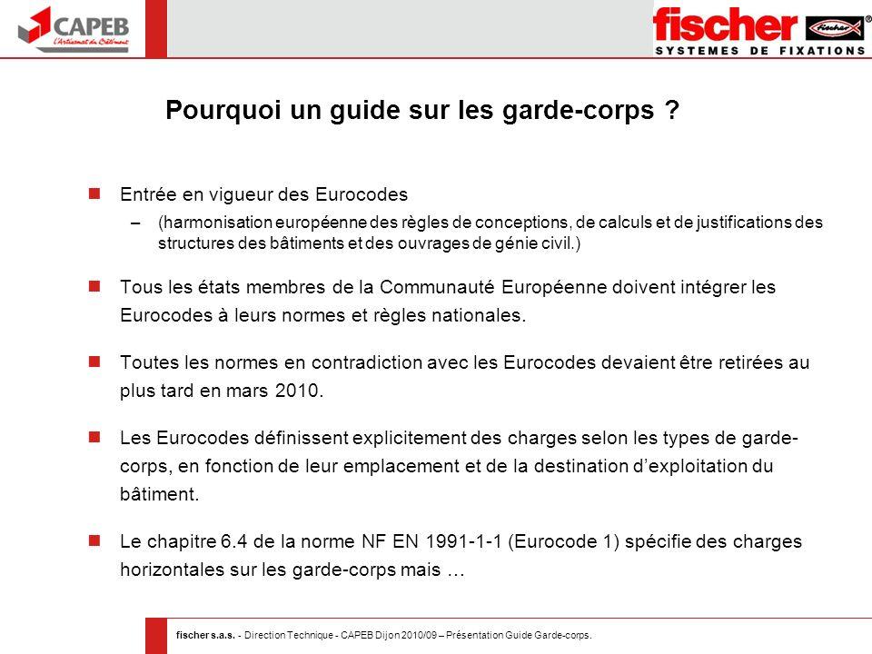 fischer s.a.s. - Direction Technique - CAPEB Dijon 2010/09 – Présentation Guide Garde-corps. Pourquoi un guide sur les garde-corps ? Entrée en vigueur