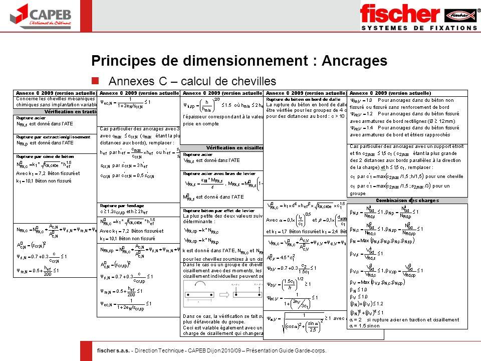 fischer s.a.s. - Direction Technique - CAPEB Dijon 2010/09 – Présentation Guide Garde-corps. Principes de dimensionnement : Ancrages Annexes C – calcu