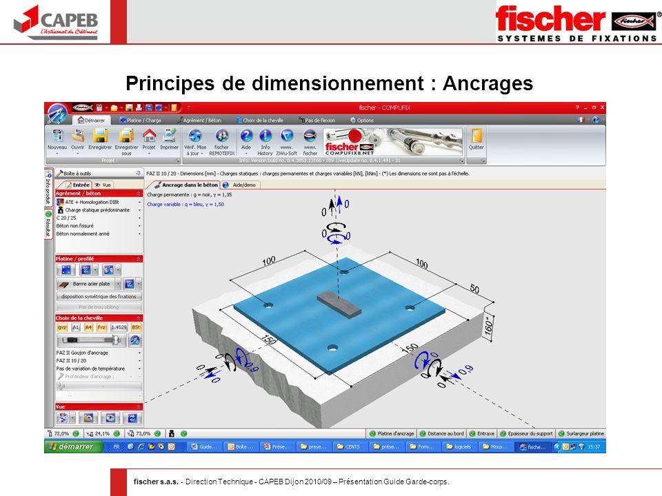 fischer s.a.s. - Direction Technique - CAPEB Dijon 2010/09 – Présentation Guide Garde-corps. Principes de dimensionnement : Ancrages