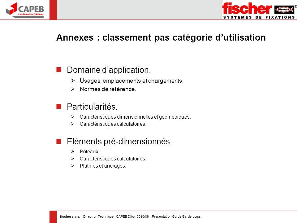 fischer s.a.s. - Direction Technique - CAPEB Dijon 2010/09 – Présentation Guide Garde-corps. Annexes : classement pas catégorie dutilisation Domaine d
