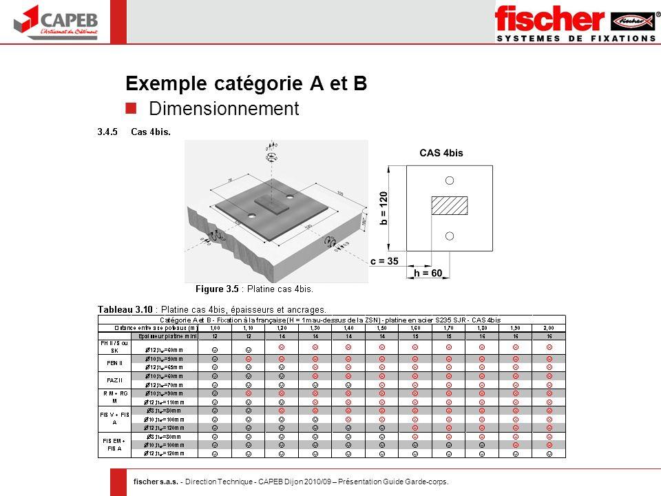fischer s.a.s. - Direction Technique - CAPEB Dijon 2010/09 – Présentation Guide Garde-corps. Exemple catégorie A et B Dimensionnement Platines et ancr