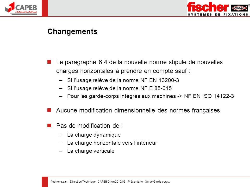 fischer s.a.s. - Direction Technique - CAPEB Dijon 2010/09 – Présentation Guide Garde-corps. Changements Le paragraphe 6.4 de la nouvelle norme stipul