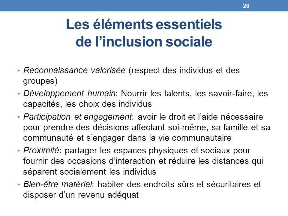 Les éléments essentiels de linclusion sociale Reconnaissance valorisée (respect des individus et des groupes) Développement humain: Nourrir les talent