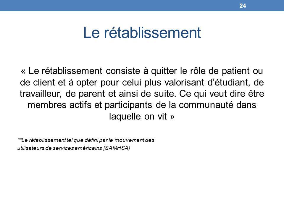 Le rétablissement « Le rétablissement consiste à quitter le rôle de patient ou de client et à opter pour celui plus valorisant détudiant, de travaille