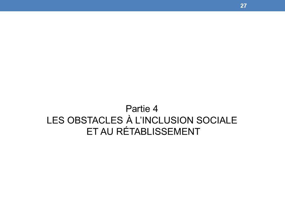 27 Partie 4 LES OBSTACLES À LINCLUSION SOCIALE ET AU RÉTABLISSEMENT