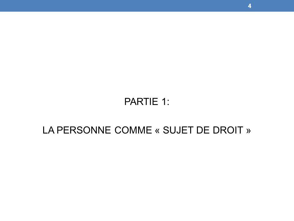 PARTIE 1: LA PERSONNE COMME « SUJET DE DROIT » 4