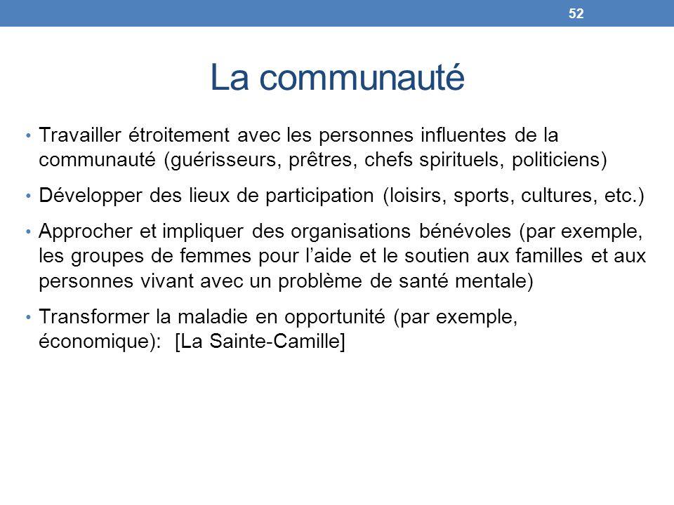 La communauté Travailler étroitement avec les personnes influentes de la communauté (guérisseurs, prêtres, chefs spirituels, politiciens) Développer d