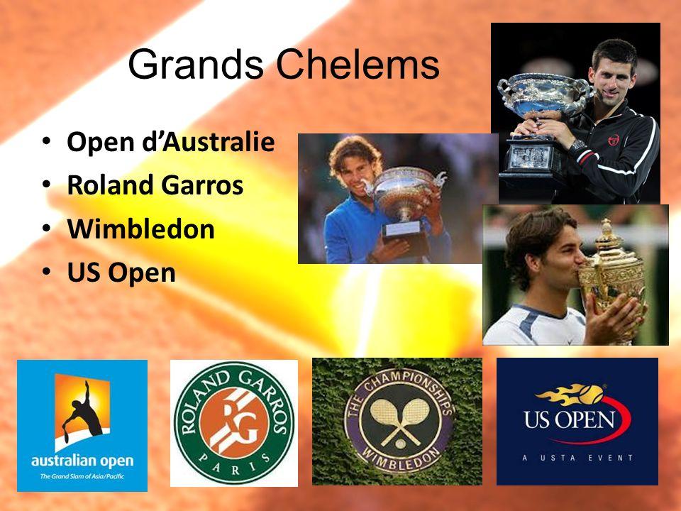Grands Chelems Open dAustralie Roland Garros Wimbledon US Open
