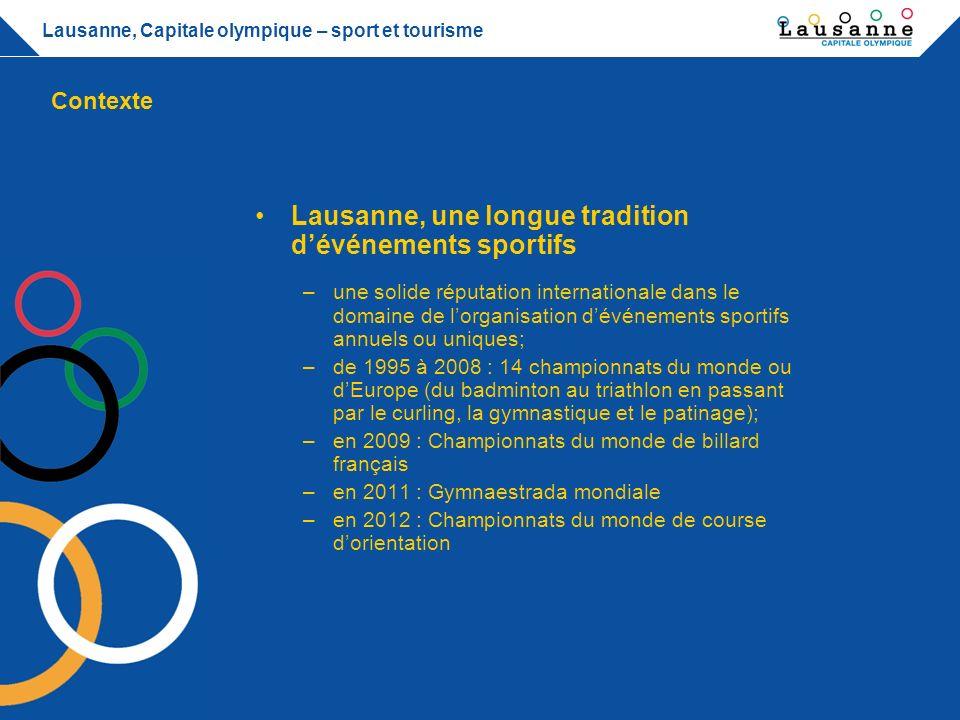 Lausanne, Capitale olympique – sport et tourisme Un constat –Prise de conscience par les collectivités publiques du poids économique du sport, doù une concurrence intense sur un marché fort restreint.