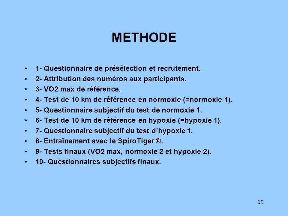 10 METHODE 1- Questionnaire de présélection et recrutement. 2- Attribution des numéros aux participants. 3- VO2 max de référence. 4- Test de 10 km de