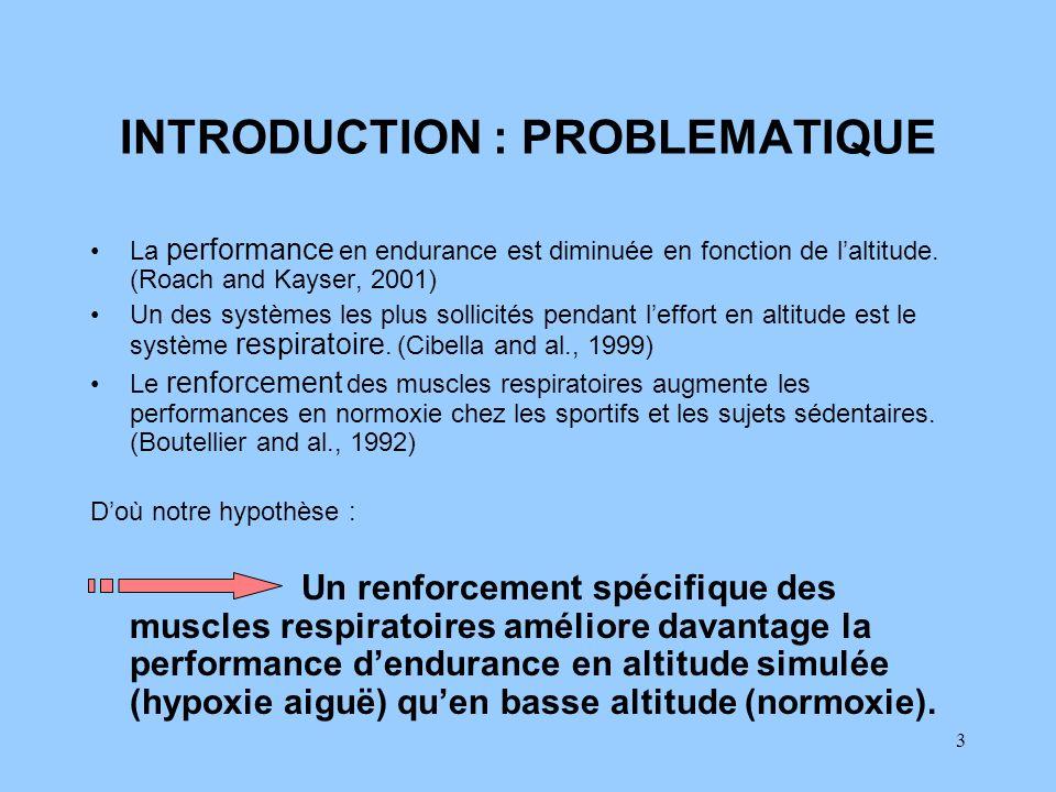 4 INTRODUCTION : HYPOXIE ET PHYSIOLOGIE Altitude : air atmosphérique et pression barométrique.
