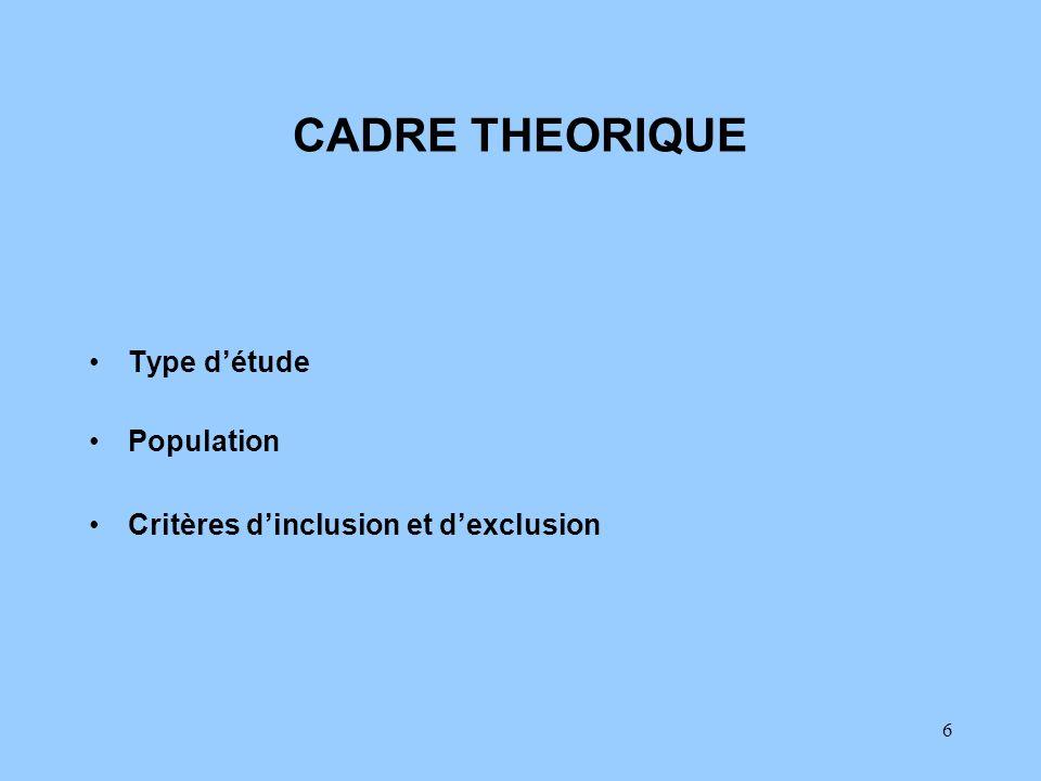 6 CADRE THEORIQUE Type détude Population Critères dinclusion et dexclusion