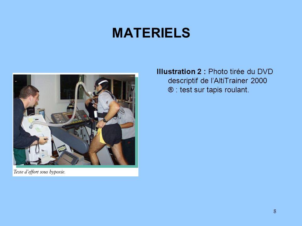 9 MATERIELS Illustration 3 : Photo numérique prise dans la salle des tests à Cressy-Santé : Spin Trainer ® et vélo D.