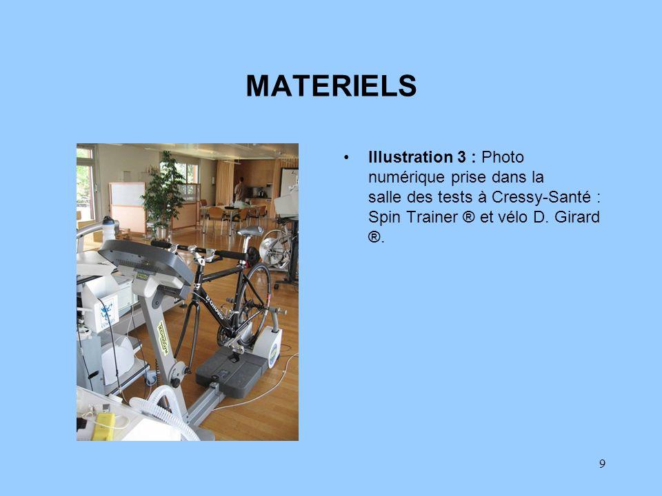 9 MATERIELS Illustration 3 : Photo numérique prise dans la salle des tests à Cressy-Santé : Spin Trainer ® et vélo D. Girard ®.