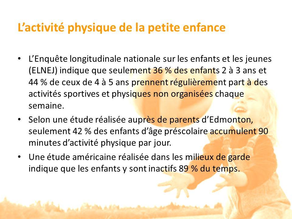 Lactivité physique de la petite enfance LEnquête longitudinale nationale sur les enfants et les jeunes (ELNEJ) indique que seulement 36 % des enfants