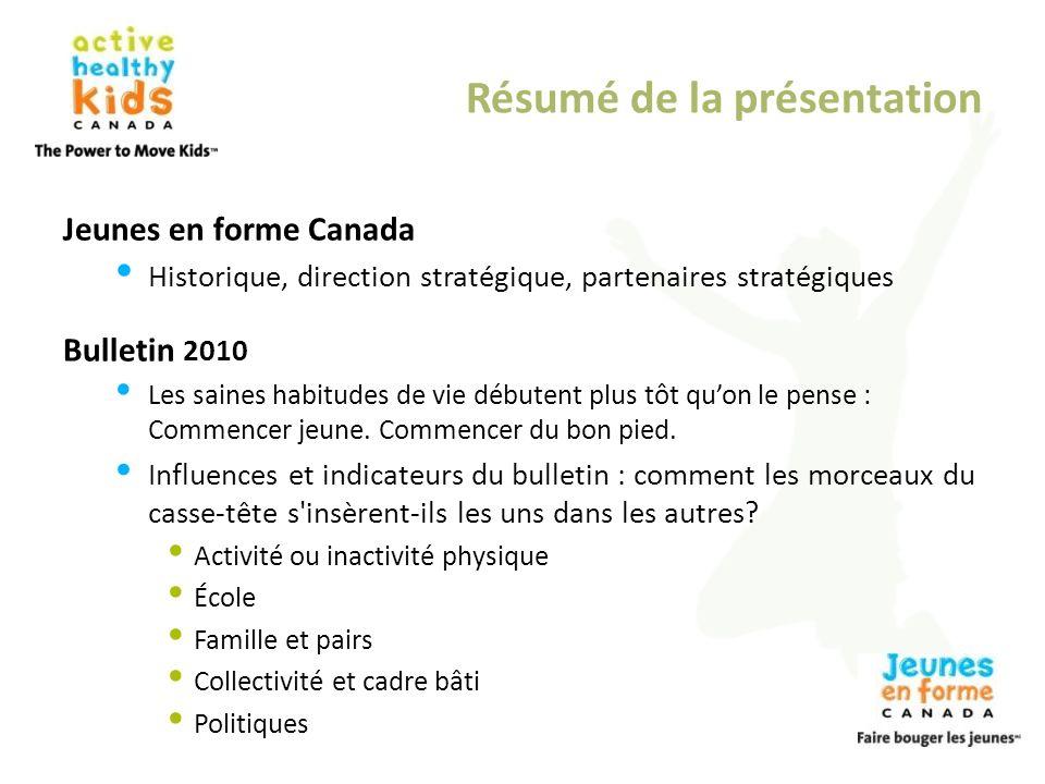 Résumé de la présentation Jeunes en forme Canada Historique, direction stratégique, partenaires stratégiques Bulletin 2010 Les saines habitudes de vie