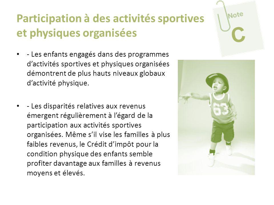 Participation à des activités sportives et physiques organisées - Les enfants engagés dans des programmes dactivités sportives et physiques organisées