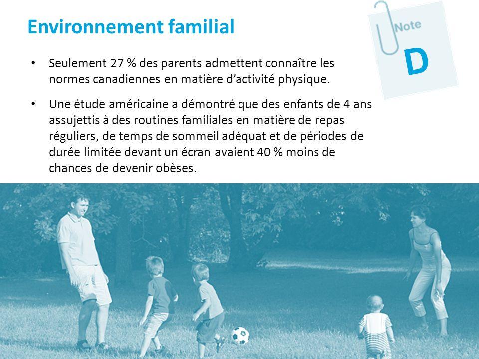 Environnement familial Seulement 27 % des parents admettent connaître les normes canadiennes en matière dactivité physique. D Une étude américaine a d