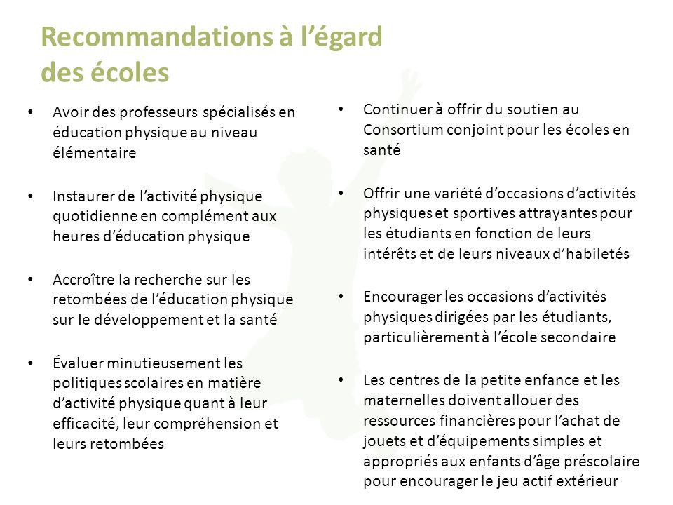 Recommandations à légard des écoles Avoir des professeurs spécialisés en éducation physique au niveau élémentaire Instaurer de lactivité physique quot