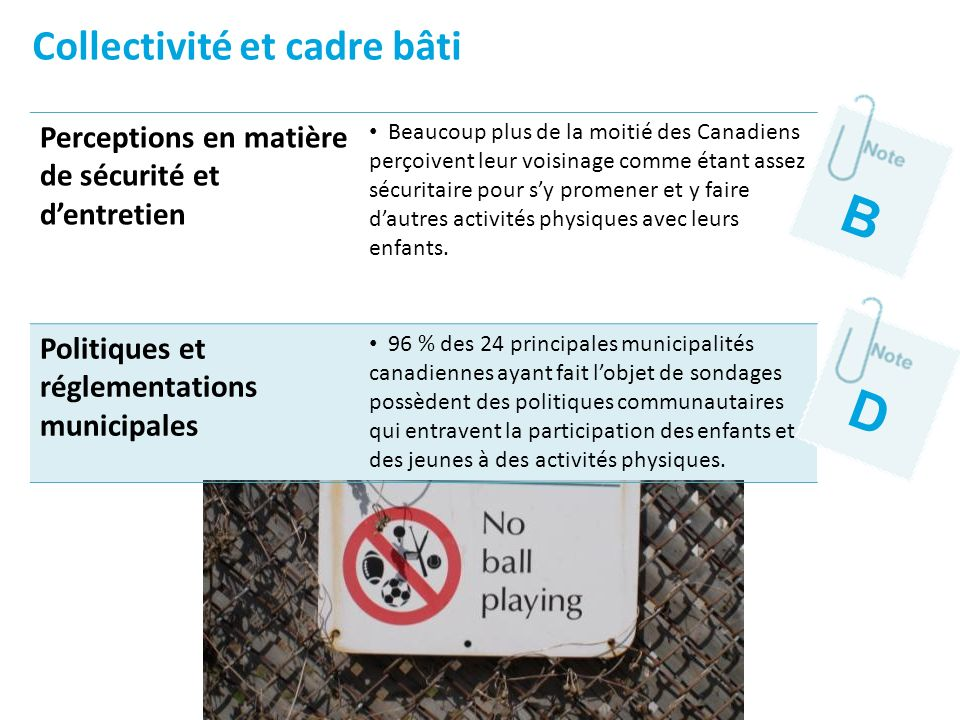 Perceptions en matière de sécurité et dentretien Beaucoup plus de la moitié des Canadiens perçoivent leur voisinage comme étant assez sécuritaire pour