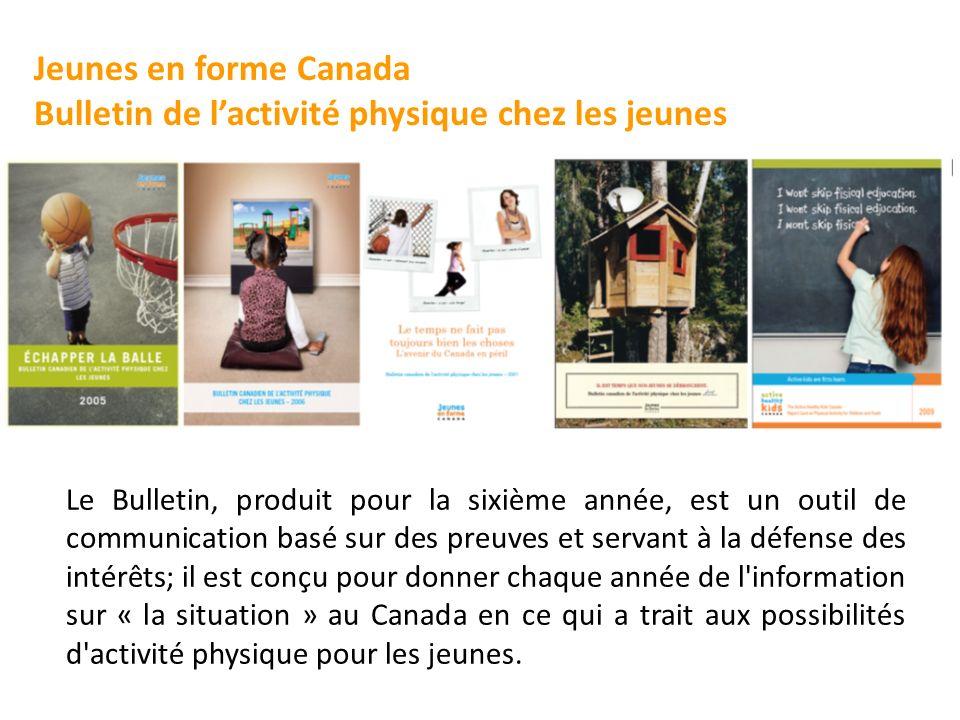 Jeunes en forme Canada Bulletin de lactivité physique chez les jeunes Le Bulletin, produit pour la sixième année, est un outil de communication basé s
