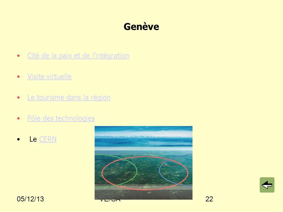 05/12/13VE/CA22 Genève Cité de la paix et de lintégration Visite virtuelle Le tourisme dans la régionLe tourisme dans la région Pôle des technologies